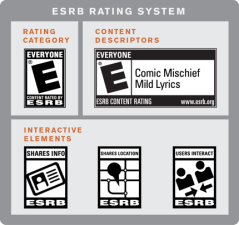 ESRB rating system square 2