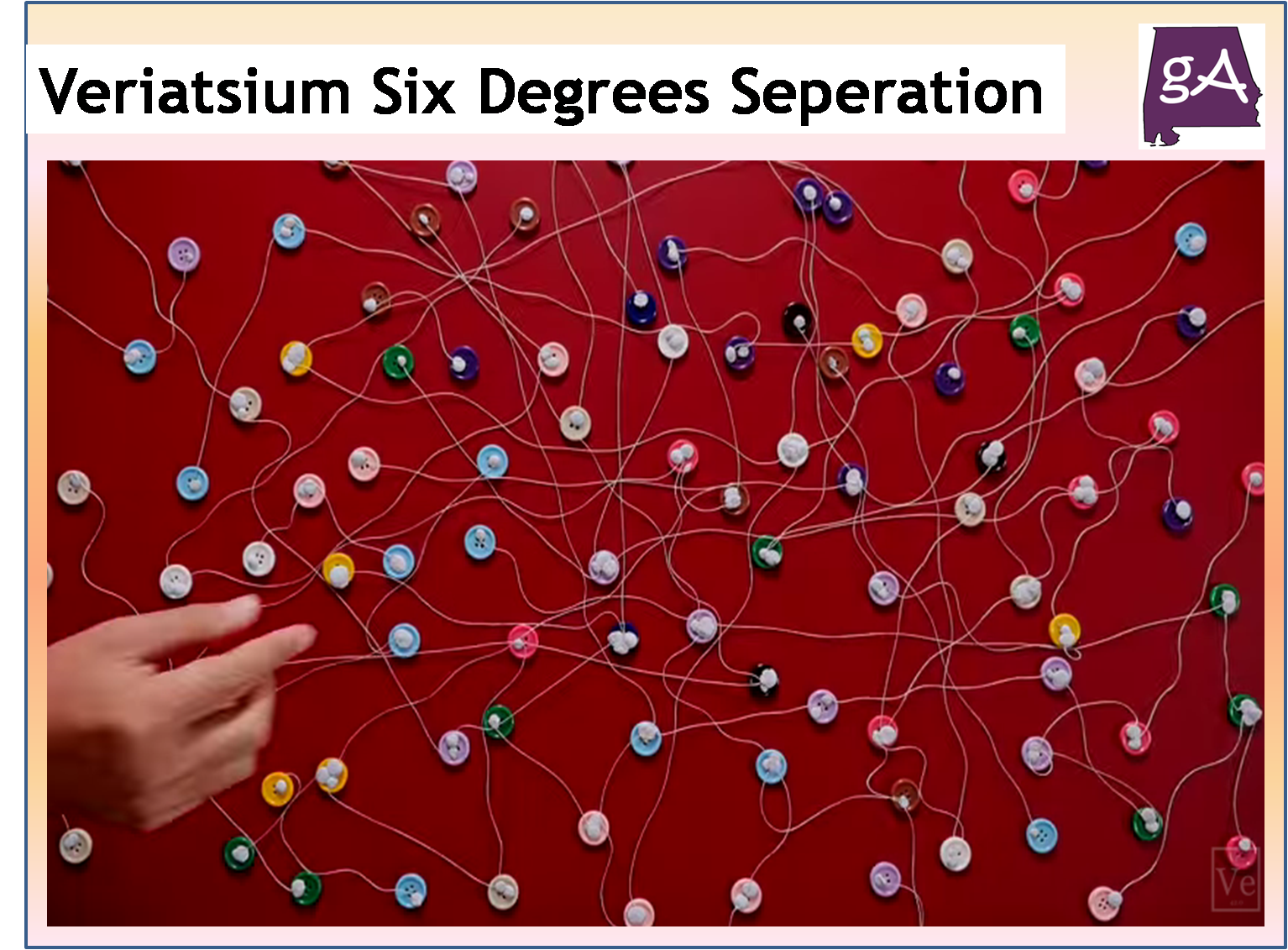 But I Thought I Would Talk About This From The Youchannel Veritasium Derek Talks About The Science Behind The Six Degrees Of Separation